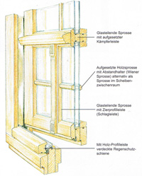 Holzfenster iv 68 detail