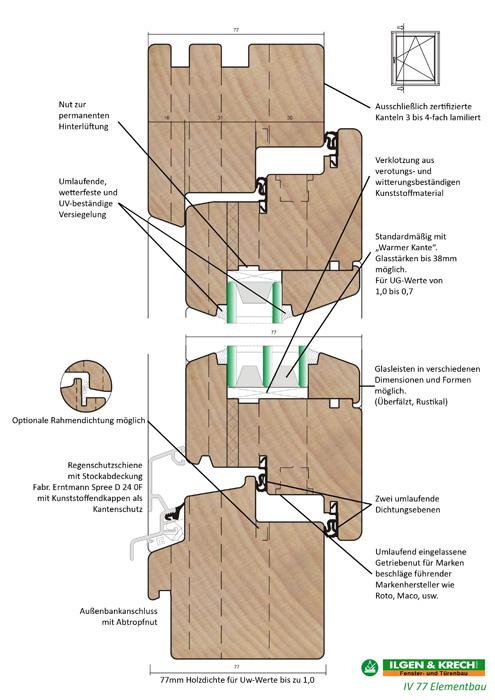 Fenster Wetterschenkel Holz ~   Baureihe IV 77 vom Fachmann für Fenster und Türenbau Ilgen & Krech